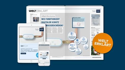 Crossmediales Markenkonzept bei WELT.