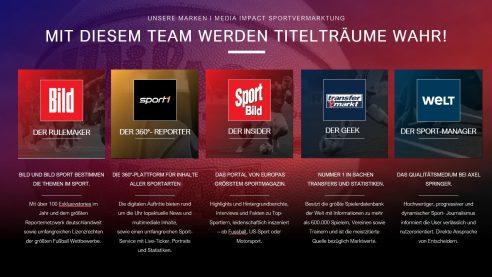 Sportvermarktung Marken Personas